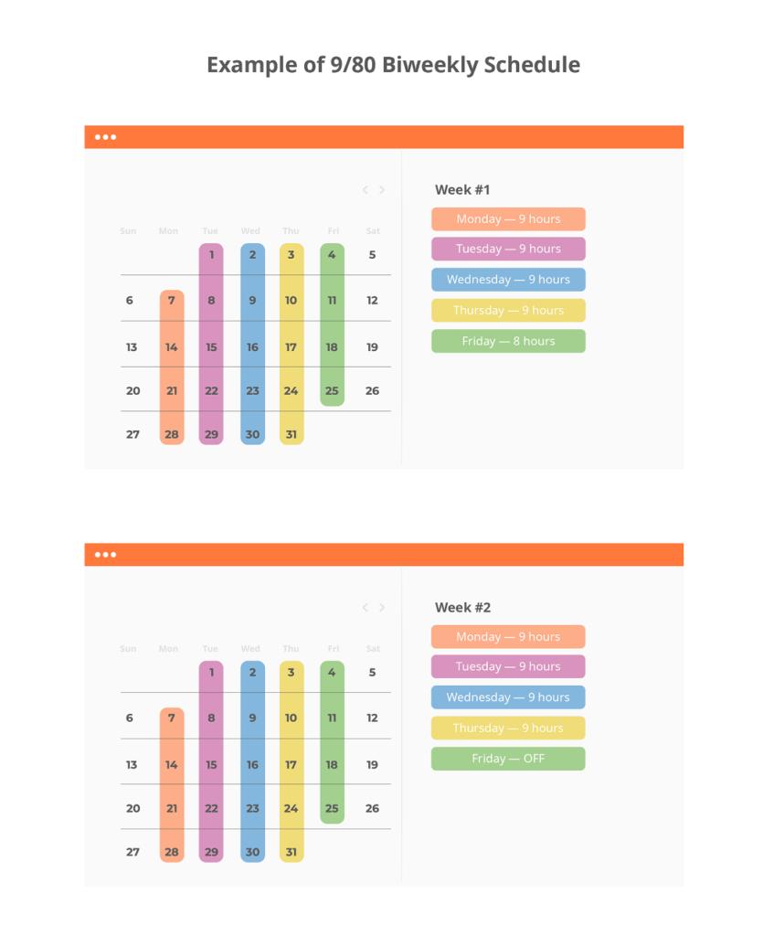 9 80 schedule template examples