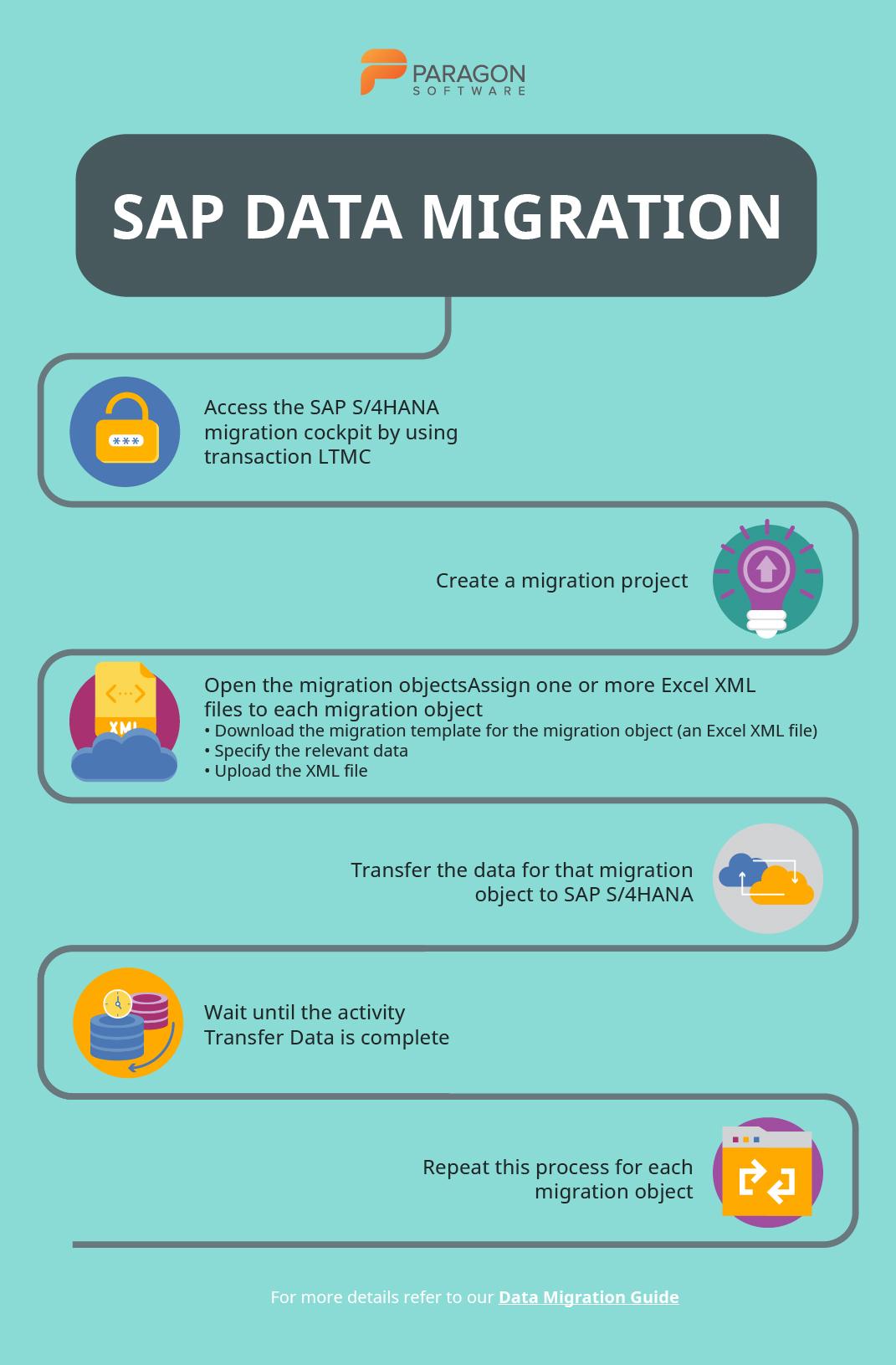 SAP data migration tempalte
